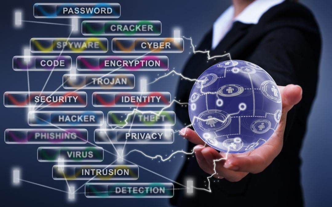 The Best Cyber Security Protection